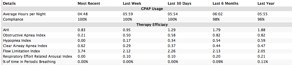 Therapy Efficiacy zpse827284e.png